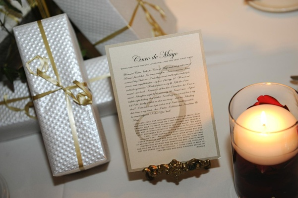 How to write the wedding cards